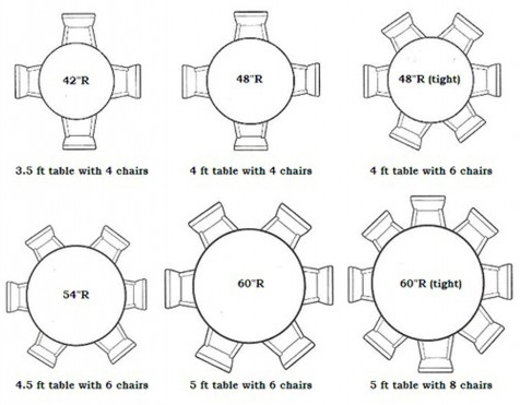 60 round table seating chart 48 round table seats how many